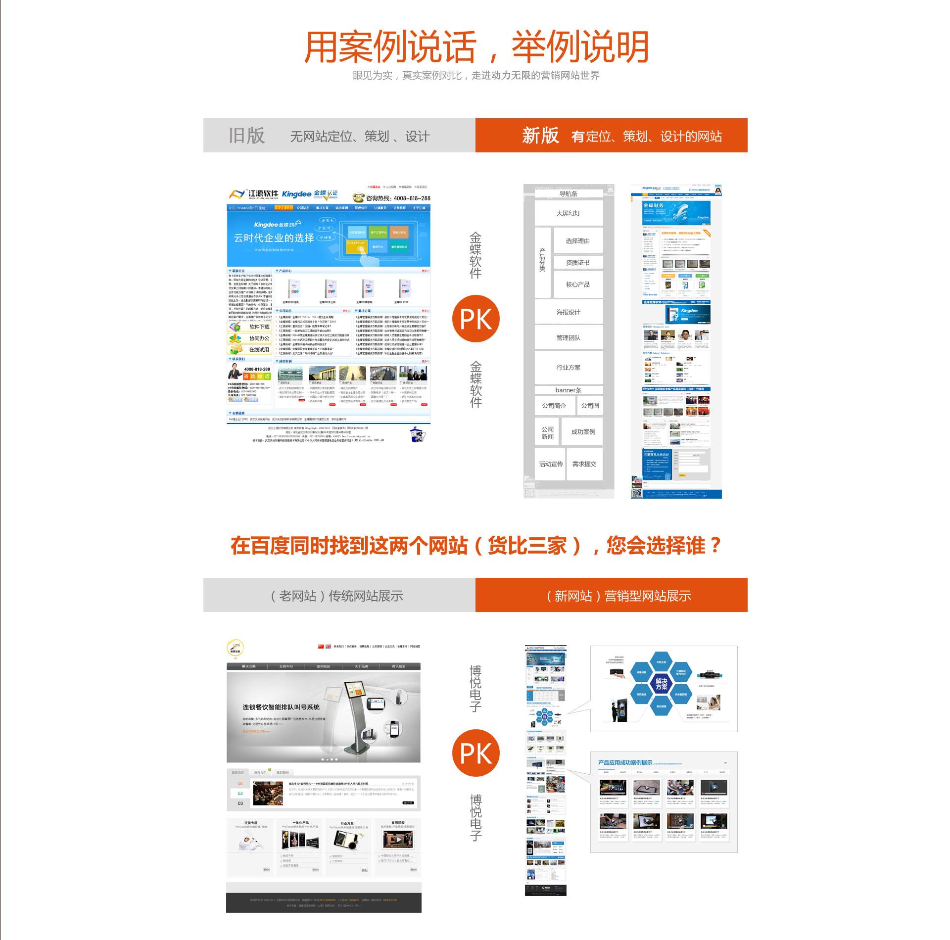 营销型网站pk传统网站